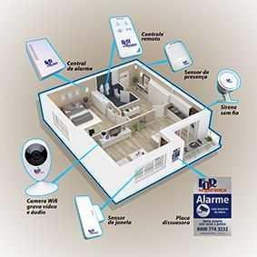 Sistema de segurança residencial preço